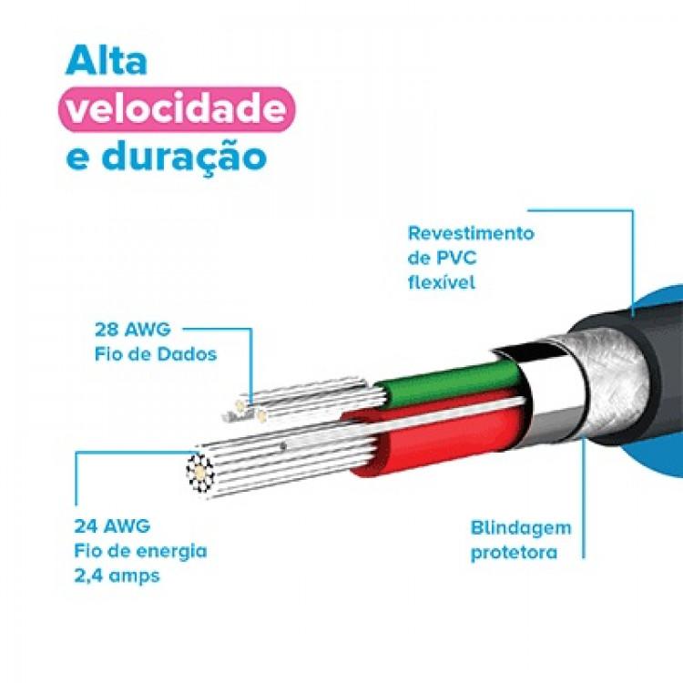 cabo-i2go-micro-usb-basic-detalhe-cabo