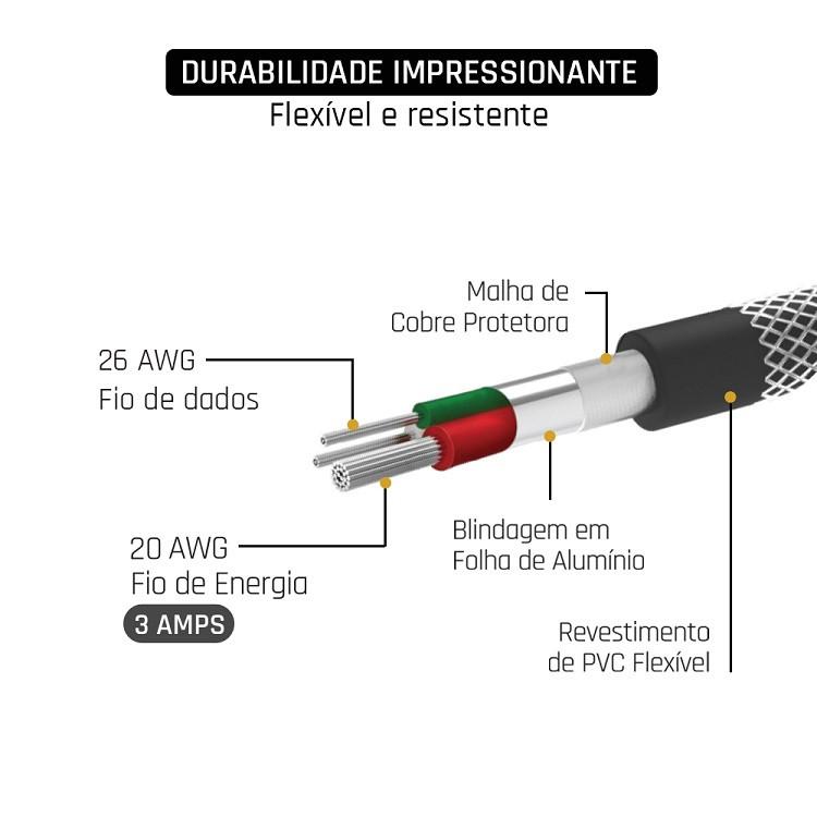 cabo-i2GO-USB-C-para-A-PRO-branco-detalhe-cabo
